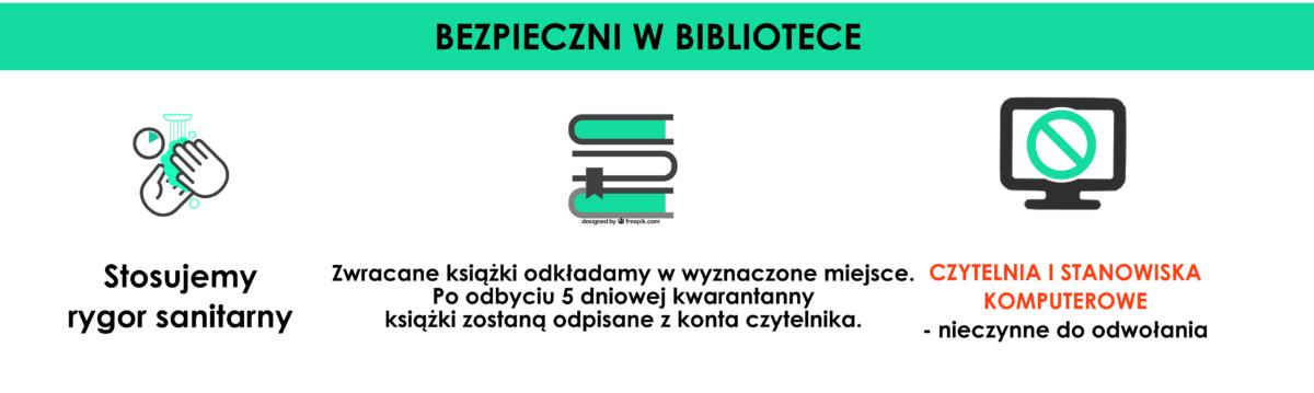 Bezpieczeństwo w bibliotece